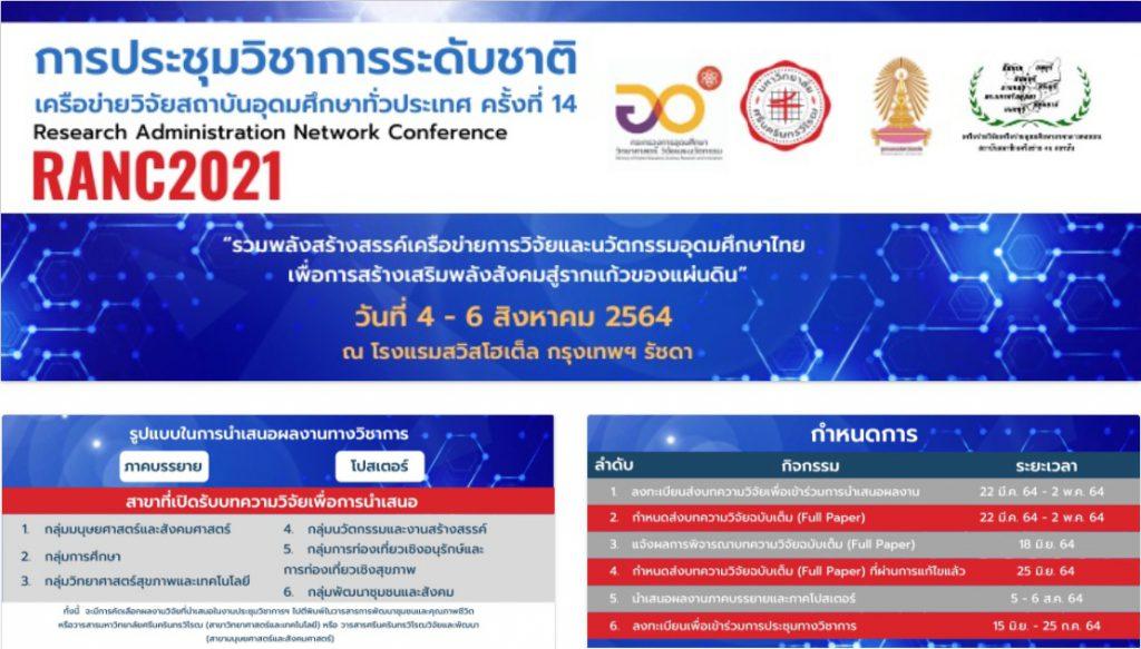 การประชุมวิชาการระดับชาติ รวมพลังสร้างสรรค์เครือข่ายการวิจัย และนวัตกรรมอุดมศึกษาไทย